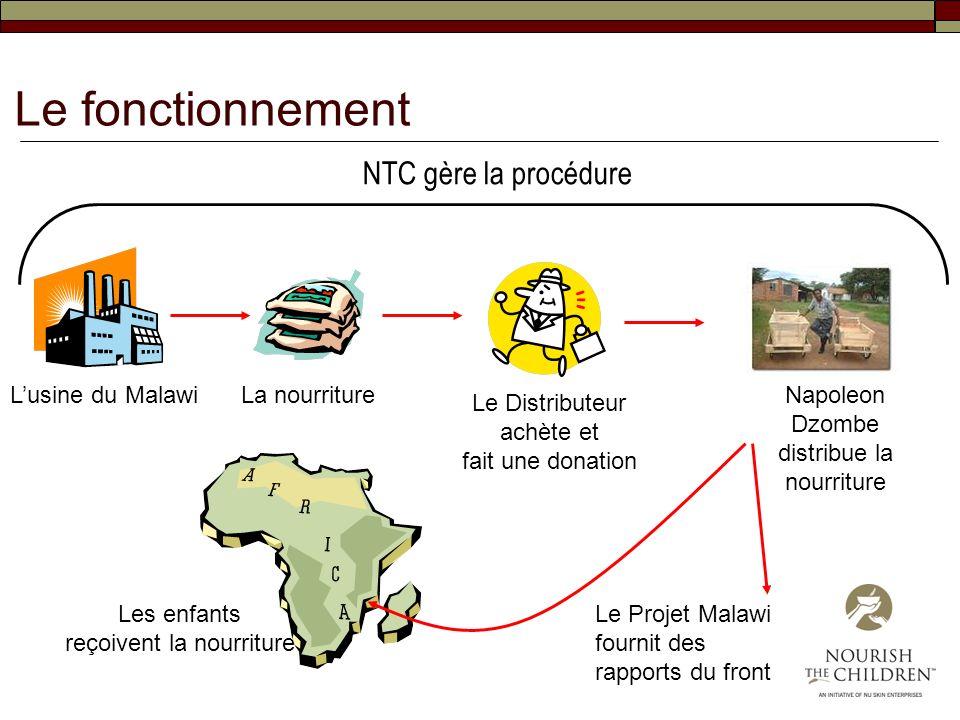 NTC gère la procédure Lusine du MalawiLa nourriture Le Distributeur achète et fait une donation Napoleon Dzombe distribue la nourriture Les enfants re
