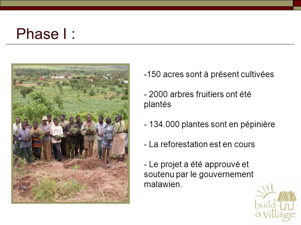 -150 acres sont à présent cultivées - 2000 arbres fruitiers ont été plantés - 134.000 plantes sont en pépinière - La reforestation est en cours - Le p
