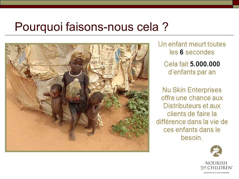 Pourquoi faisons-nous cela ? Un enfant meurt toutes les 6 secondes Cela fait 5.000.000 denfants par an Nu Skin Enterprises offre une chance aux Distri