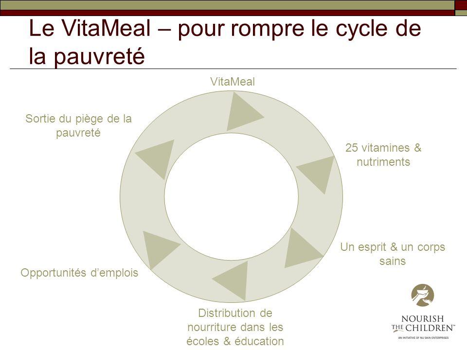 VitaMeal 25 vitamines & nutriments Un esprit & un corps sains Distribution de nourriture dans les écoles & éducation Opportunités demplois Sortie du p