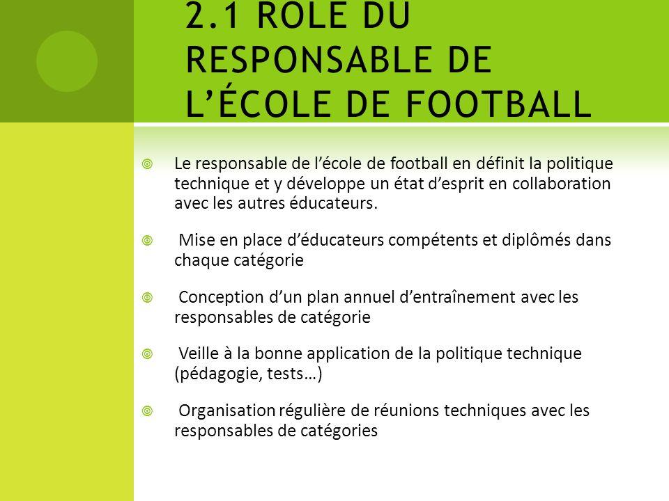 2.1 RÔLE DU RESPONSABLE DE LÉCOLE DE FOOTBALL Le responsable de lécole de football en définit la politique technique et y développe un état desprit en collaboration avec les autres éducateurs.