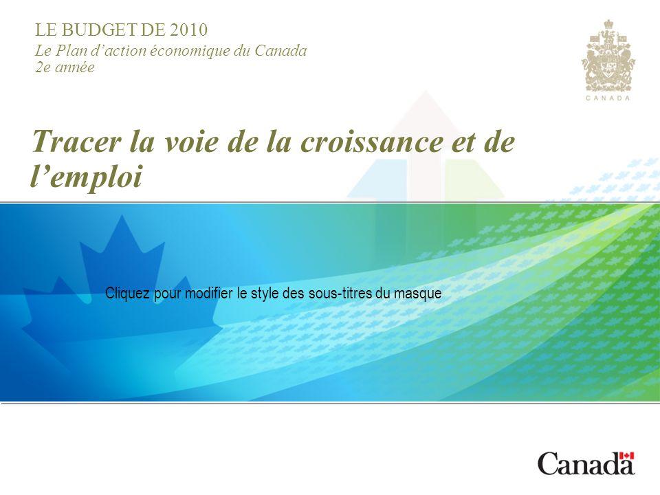 LE BUDGET DE 2010 Le Plan daction économique du Canada 2e année Cliquez pour modifier le style des sous-titres du masque Tracer la voie de la croissance et de lemploi