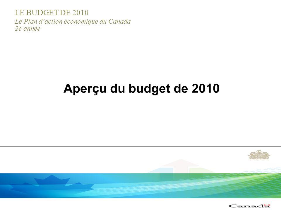 LE BUDGET DE 2010 Le Plan daction économique du Canada 2e année Aperçu du budget de 2010