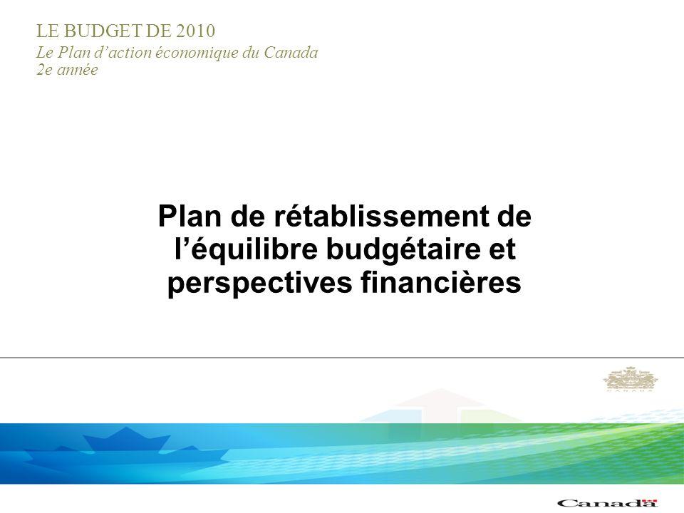 LE BUDGET DE 2010 Le Plan daction économique du Canada 2e année Plan de rétablissement de léquilibre budgétaire et perspectives financières
