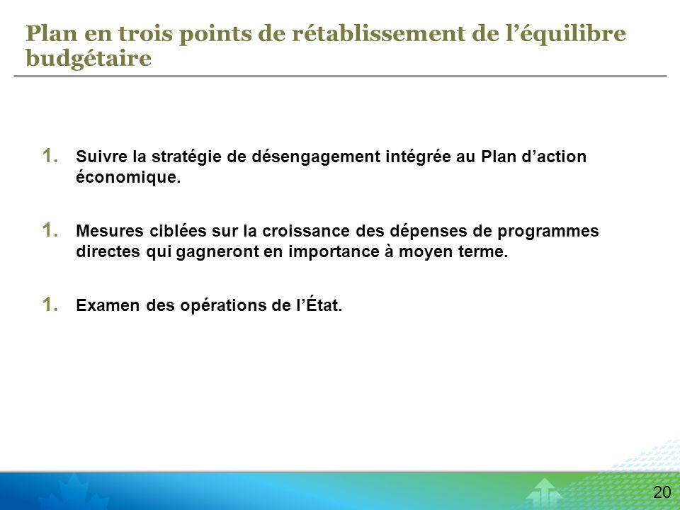 20 Plan en trois points de rétablissement de léquilibre budgétaire 1.