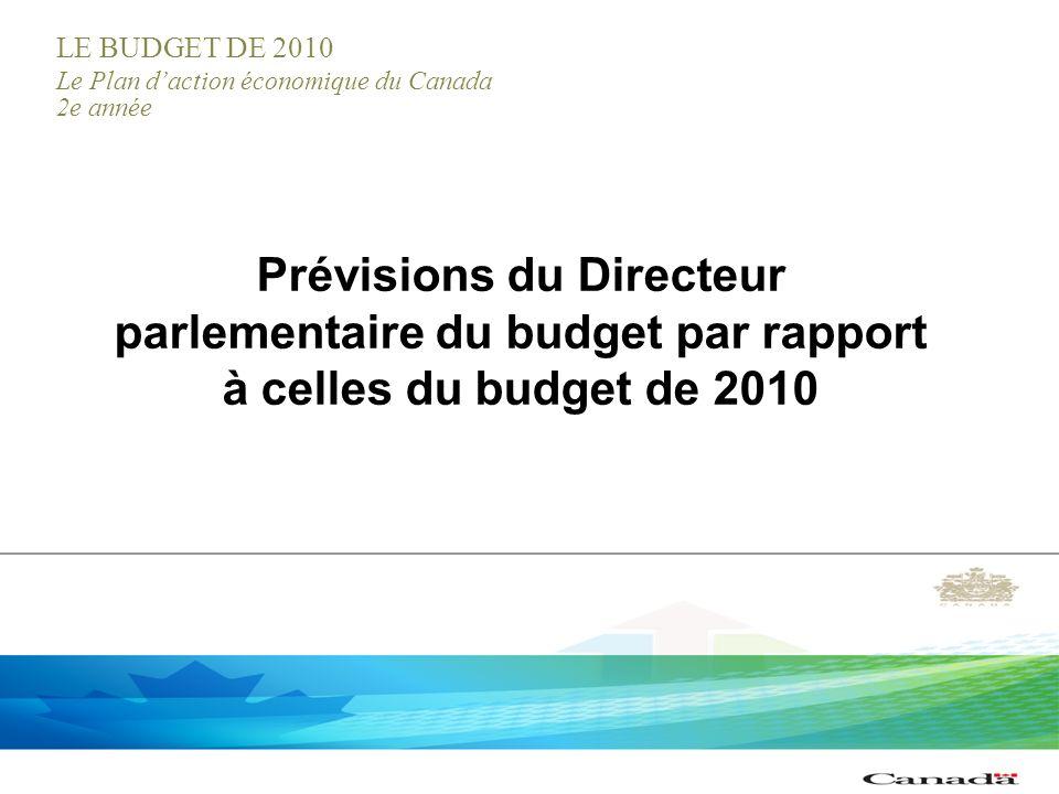 LE BUDGET DE 2010 Le Plan daction économique du Canada 2e année Prévisions du Directeur parlementaire du budget par rapport à celles du budget de 2010