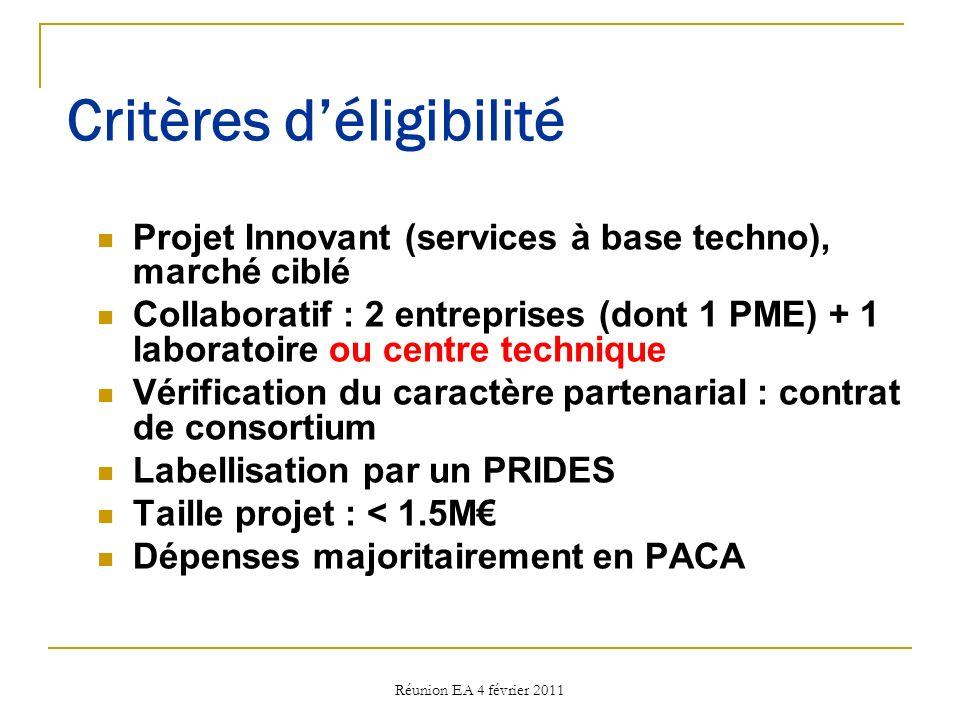 Réunion EA 4 février 2011 Critères déligibilité Projet Innovant (services à base techno), marché ciblé Collaboratif : 2 entreprises (dont 1 PME) + 1 l