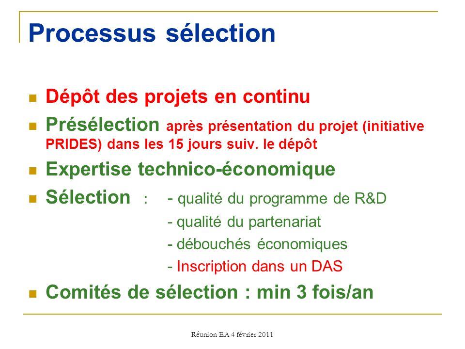 Réunion EA 4 février 2011 Processus sélection Dépôt des projets en continu Présélection après présentation du projet (initiative PRIDES) dans les 15 j