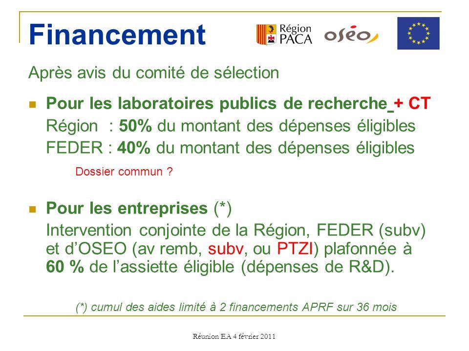 Réunion EA 4 février 2011 Financement Après avis du comité de sélection Pour les laboratoires publics de recherche + CT Région : 50% du montant des dé