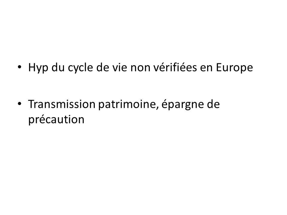 Hyp du cycle de vie non vérifiées en Europe Transmission patrimoine, épargne de précaution