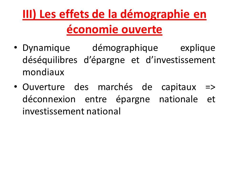 III) Les effets de la démographie en économie ouverte Dynamique démographique explique déséquilibres dépargne et dinvestissement mondiaux Ouverture de