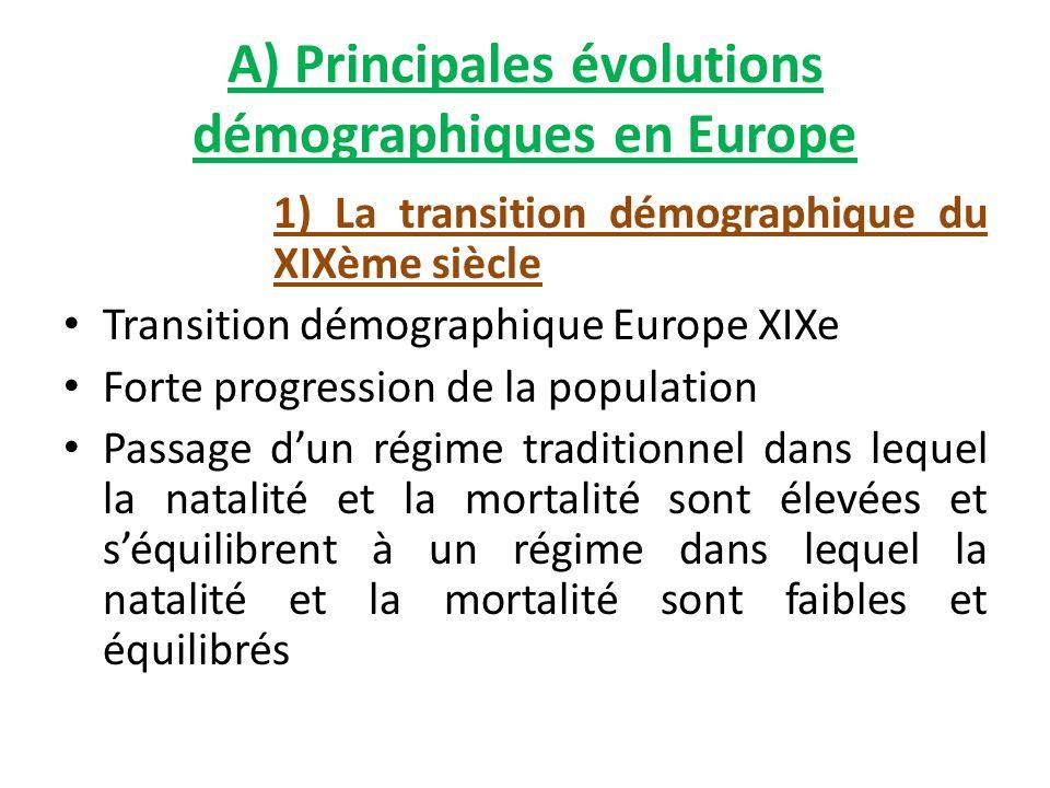A) Principales évolutions démographiques en Europe 1) La transition démographique du XIXème siècle Transition démographique Europe XIXe Forte progress
