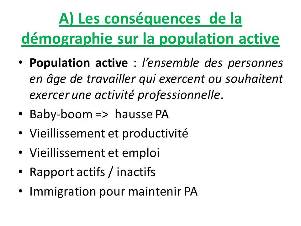 A) Les conséquences de la démographie sur la population active Population active : lensemble des personnes en âge de travailler qui exercent ou souhai