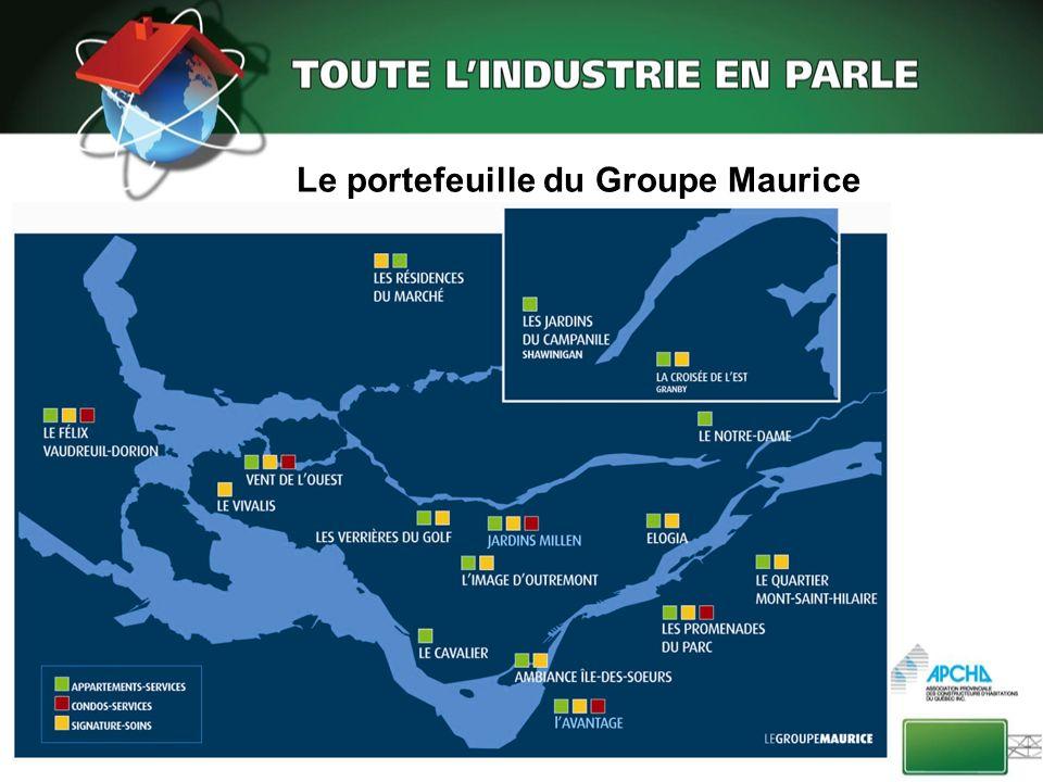 Le portefeuille du Groupe Maurice Introduire carte