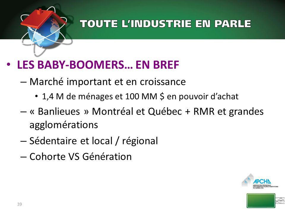 39 LES BABY-BOOMERS… EN BREF – Marché important et en croissance 1,4 M de ménages et 100 MM $ en pouvoir dachat – « Banlieues » Montréal et Québec + R