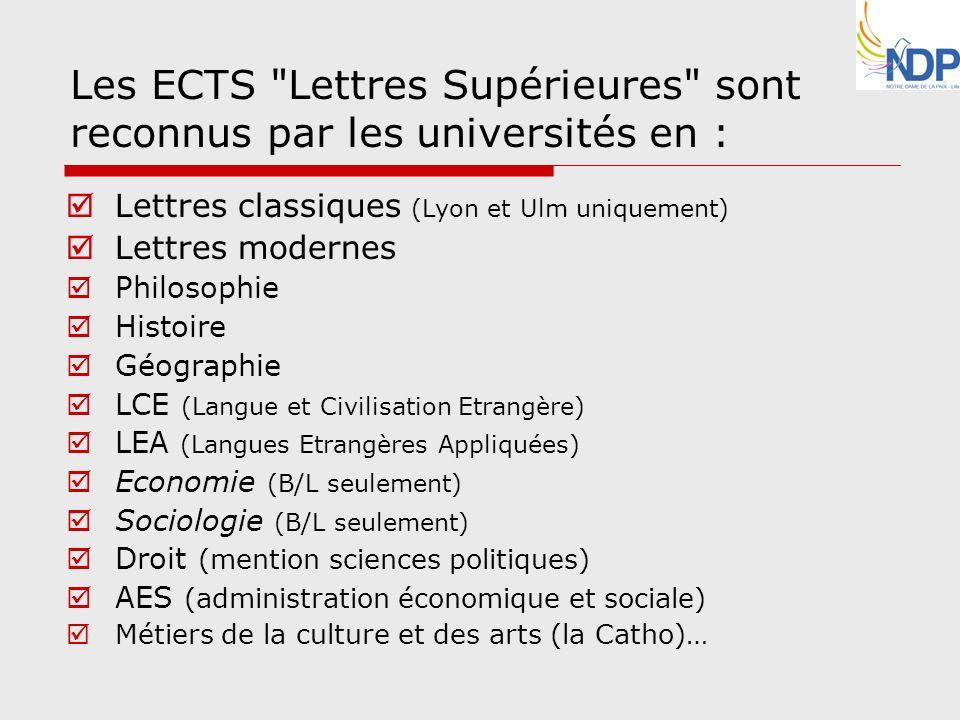 Les ECTS