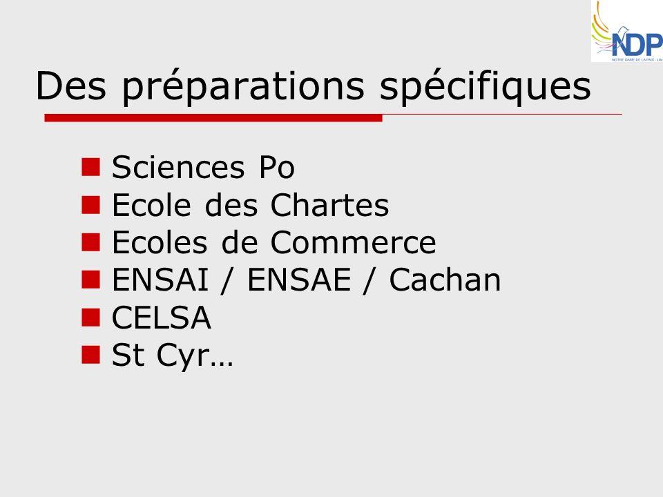 Des préparations spécifiques Sciences Po Ecole des Chartes Ecoles de Commerce ENSAI / ENSAE / Cachan CELSA St Cyr…