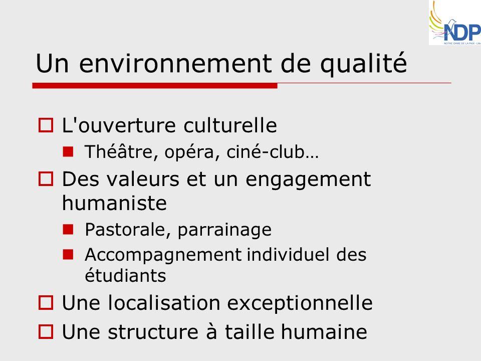 Un environnement de qualité L'ouverture culturelle Théâtre, opéra, ciné-club… Des valeurs et un engagement humaniste Pastorale, parrainage Accompagnem