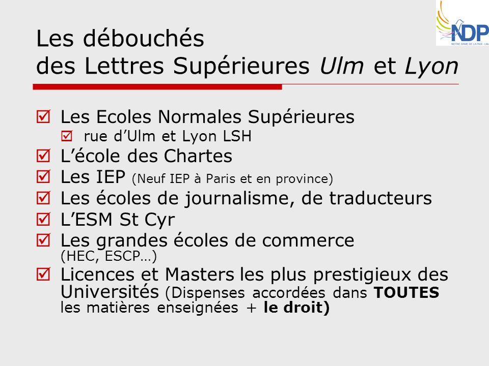 Les débouchés des Lettres Supérieures Ulm et Lyon Les Ecoles Normales Supérieures rue dUlm et Lyon LSH Lécole des Chartes Les IEP (Neuf IEP à Paris et