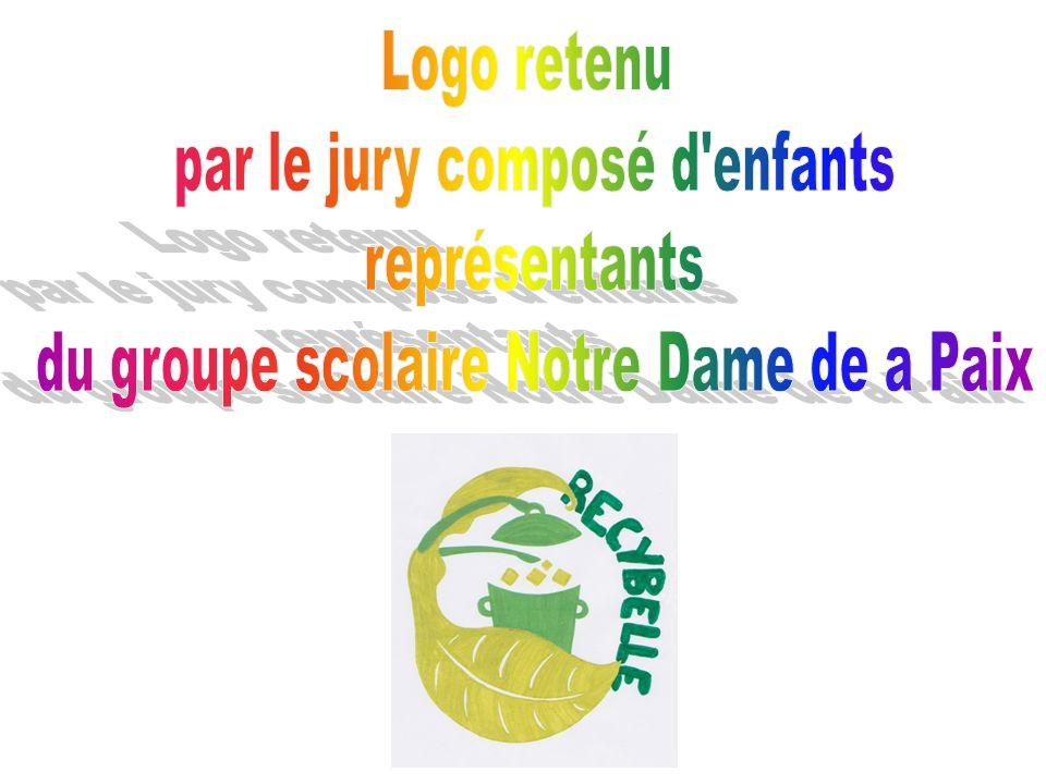 realiser mon logo