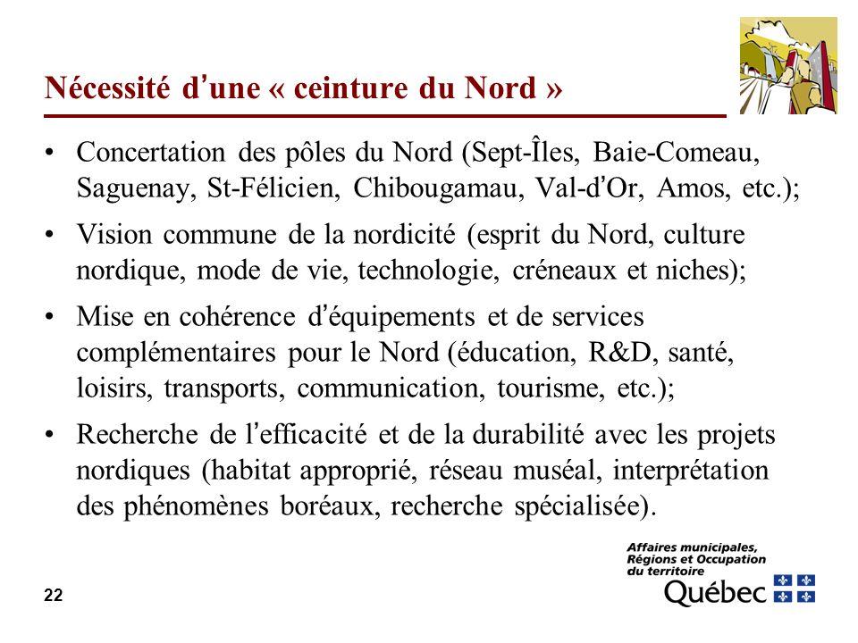 22 Nécessité dune « ceinture du Nord » Concertation des pôles du Nord (Sept-Îles, Baie-Comeau, Saguenay, St-Félicien, Chibougamau, Val-d Or, Amos, etc