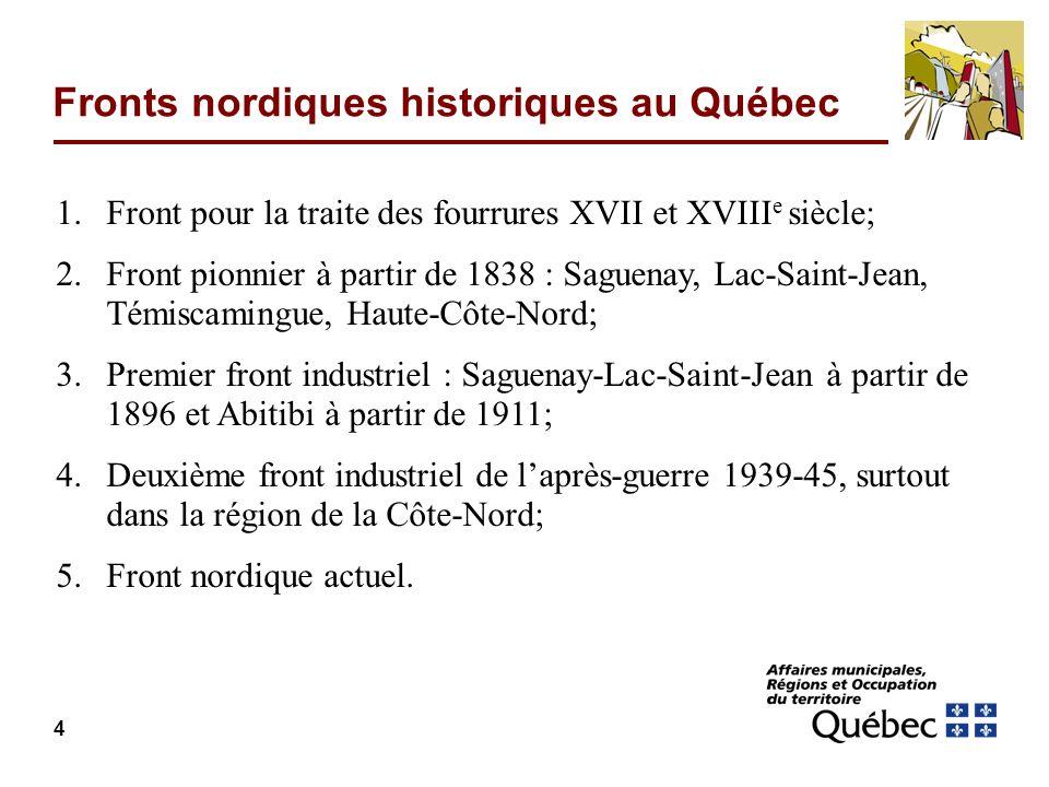 4 Fronts nordiques historiques au Québec 1.Front pour la traite des fourrures XVII et XVIII e siècle; 2.Front pionnier à partir de 1838 : Saguenay, La