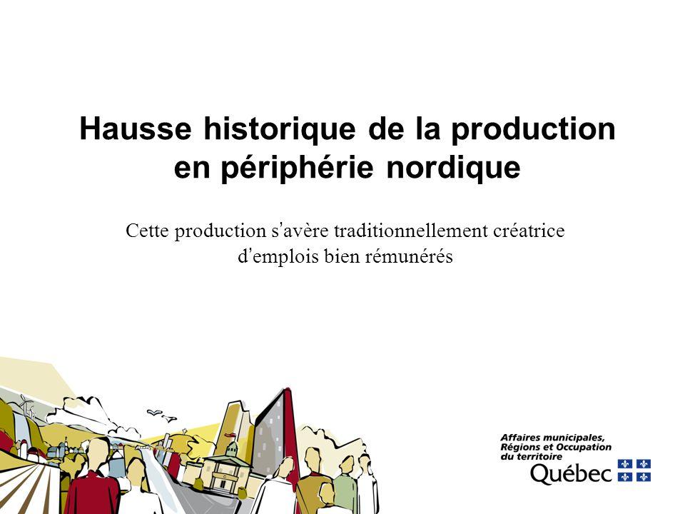 Hausse historique de la production en périphérie nordique Cette production s avère traditionnellement créatrice d emplois bien rémunérés