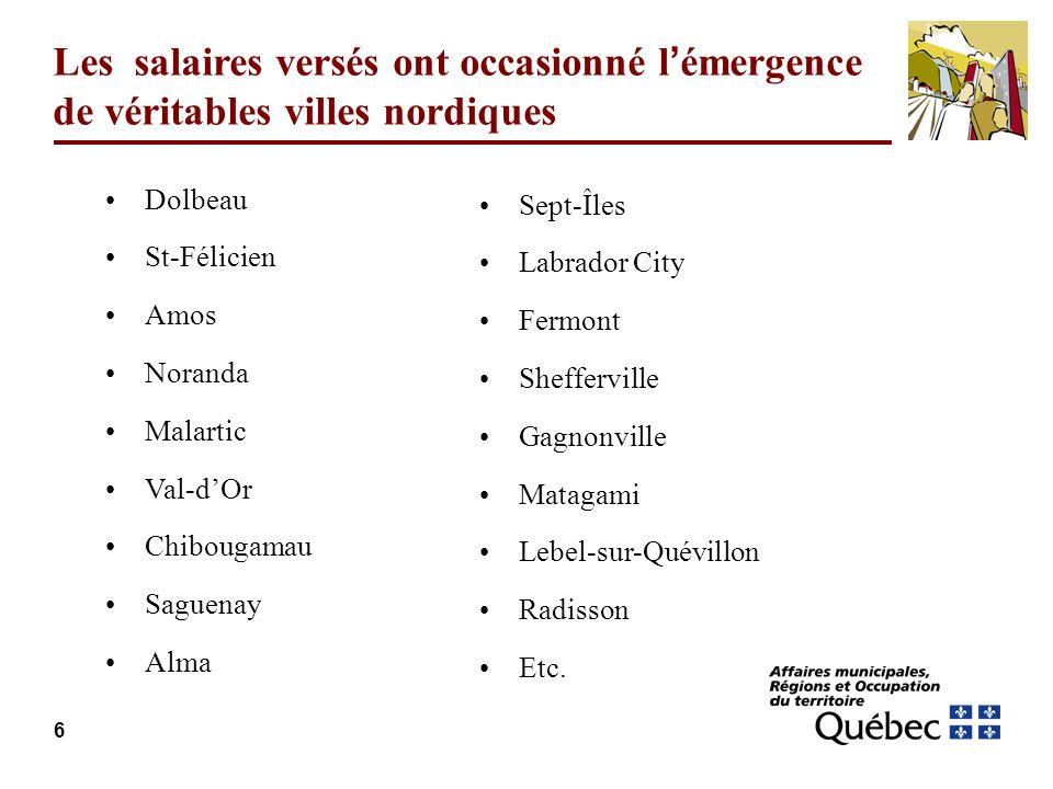 6 Les salaires versés ont occasionné lémergence de véritables villes nordiques Dolbeau St-Félicien Amos Noranda Malartic Val-dOr Chibougamau Saguenay