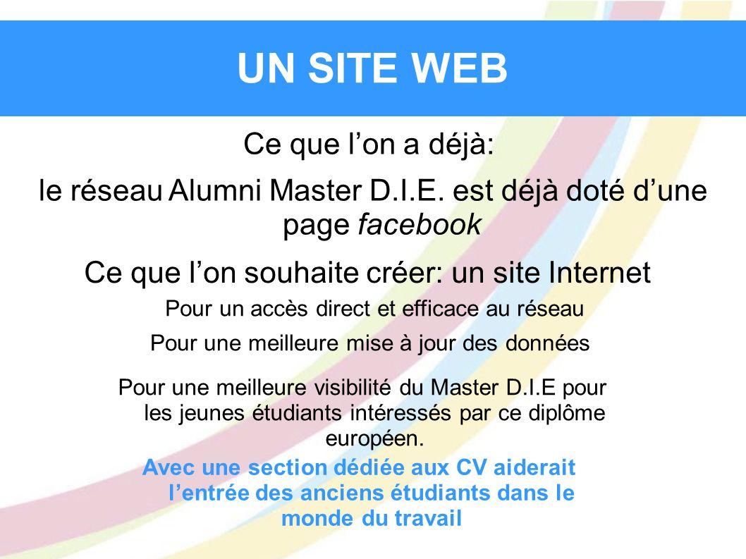 Ce que lon a déjà: le réseau Alumni Master D.I.E. est déjà doté dune page facebook UN SITE WEB Ce que lon souhaite créer: un site Internet Pour un acc