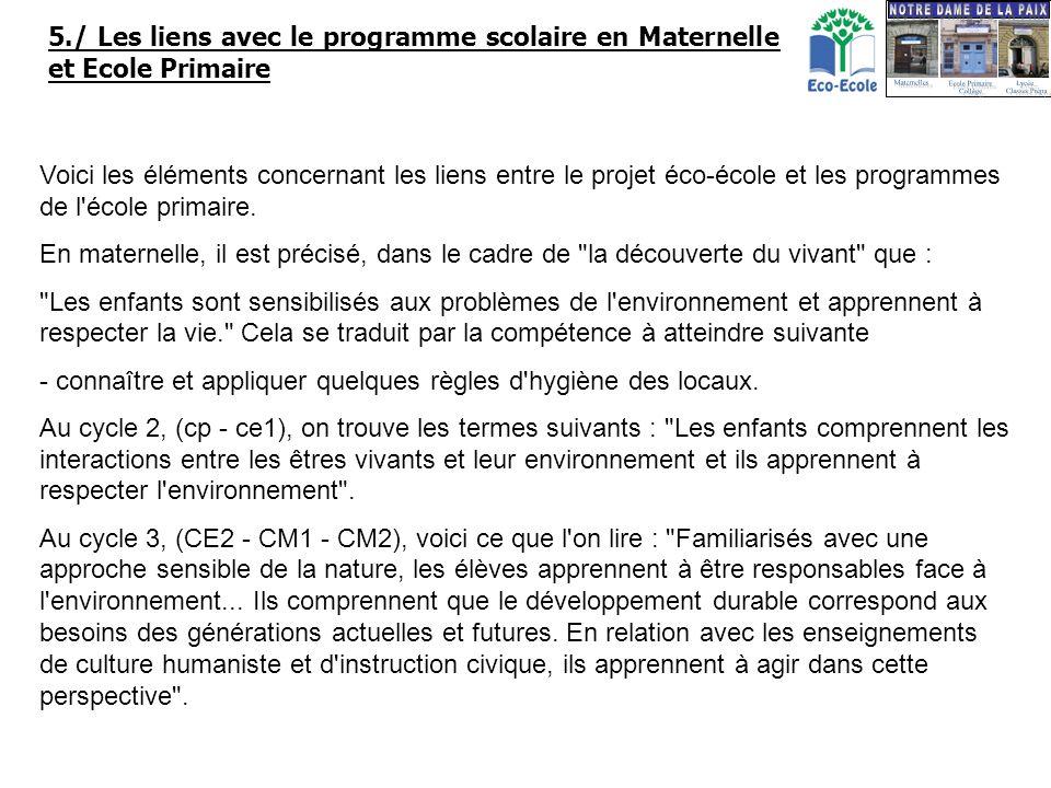 Voici les éléments concernant les liens entre le projet éco-école et les programmes de l'école primaire. En maternelle, il est précisé, dans le cadre
