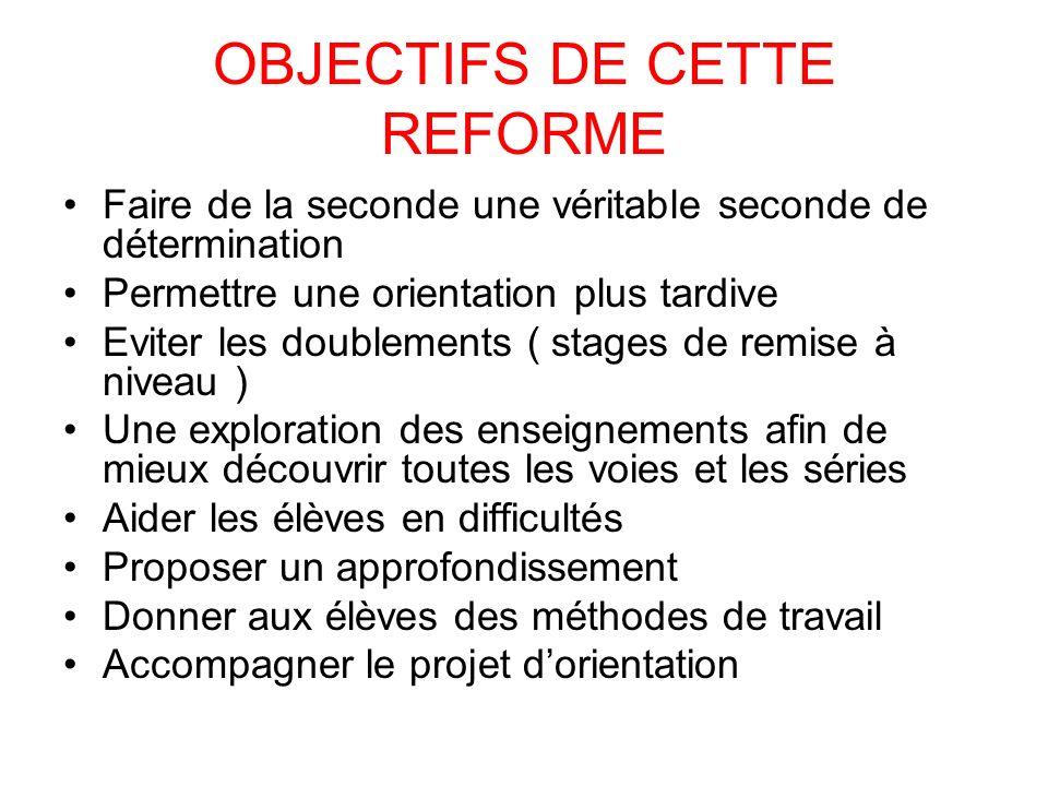TRONC COMMUN Français : 4 h LV1-LV2 : 5 h 30 Hist-géo : 3 h Maths : 4 h Physique-chimie : 3 h SVT : 1 h 30 EPS : 2 h ECJS : 0,5 h Accompagnement personnalisé : 2 h (nouveauté)