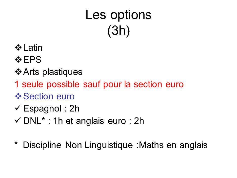 Les options (3h) Latin EPS Arts plastiques 1 seule possible sauf pour la section euro Section euro Espagnol : 2h DNL* : 1h et anglais euro : 2h * Discipline Non Linguistique :Maths en anglais