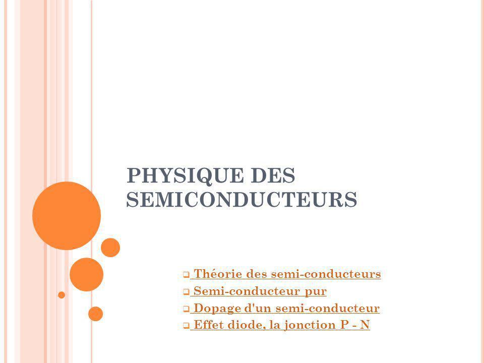 PHYSIQUE DES SEMICONDUCTEURS Théorie des semi-conducteurs Semi-conducteur pur Dopage d'un semi-conducteur Effet diode, la jonction P - N