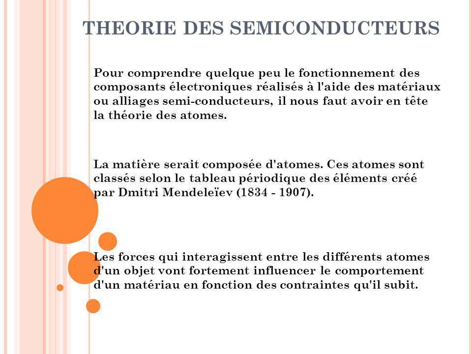 THEORIE DES SEMICONDUCTEURS En ce qui concerne l électricité et ces effets, ce sont essentiellement les électrons qui gravitent sur la dernière couche électronique qui sont impliqués.