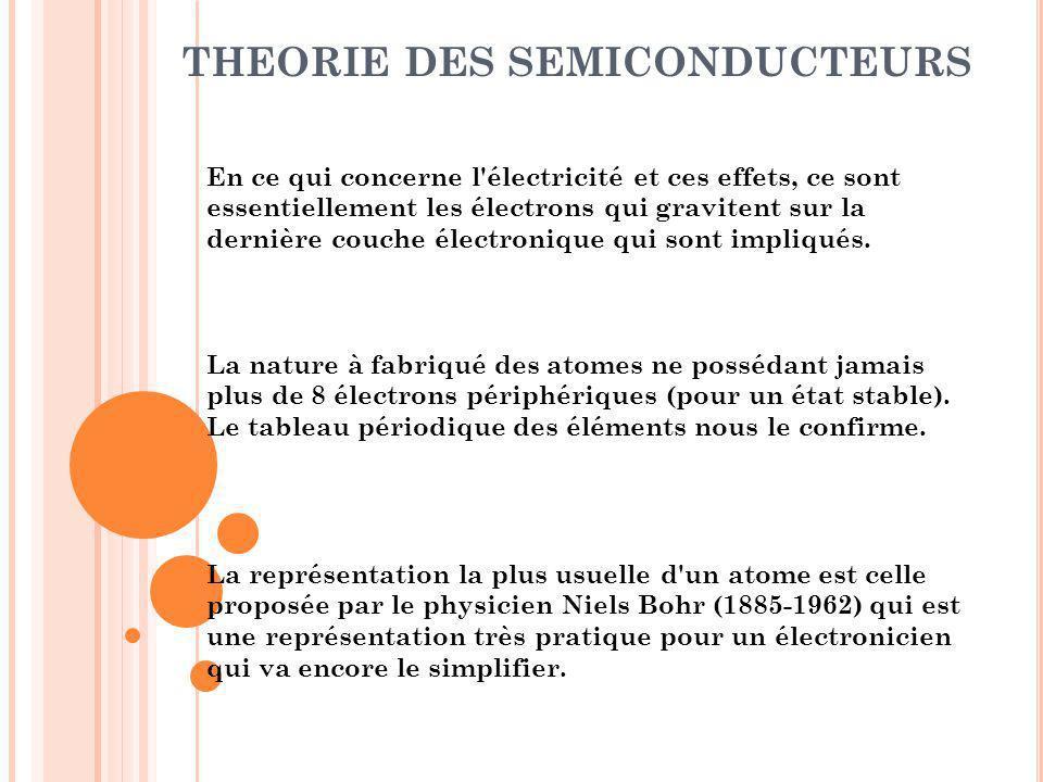 THEORIE DES SEMICONDUCTEURS En ce qui concerne l'électricité et ces effets, ce sont essentiellement les électrons qui gravitent sur la dernière couche