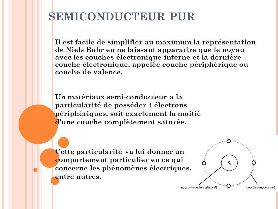 SEMICONDUCTEUR PUR Le matériaux semi-conducteur actuellement le plus utilisé est bien sûr le SILICIUM