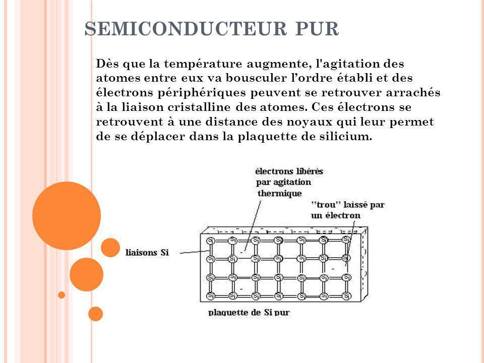 SEMICONDUCTEUR PUR Dès que la température augmente, l'agitation des atomes entre eux va bousculer lordre établi et des électrons périphériques peuvent