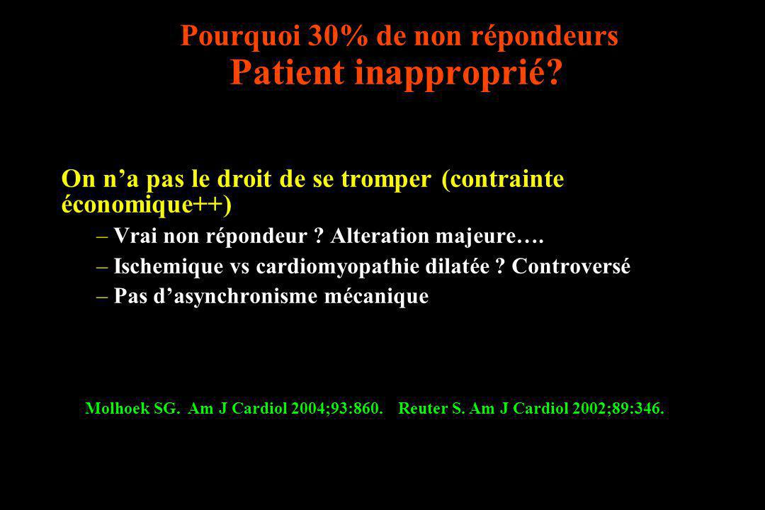 Pourquoi 30% de non répondeurs Patient inapproprié? On na pas le droit de se tromper (contrainte économique++) –Vrai non répondeur ? Alteration majeur