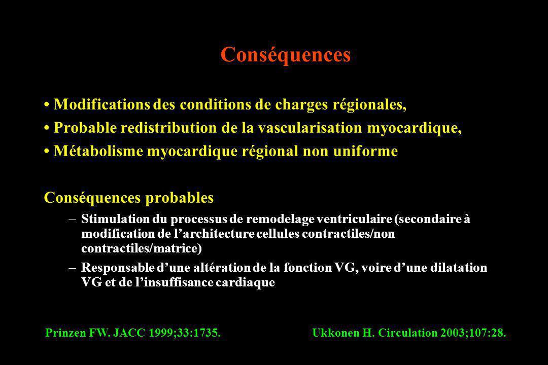 Conséquences Modifications des conditions de charges régionales, Probable redistribution de la vascularisation myocardique, Métabolisme myocardique ré