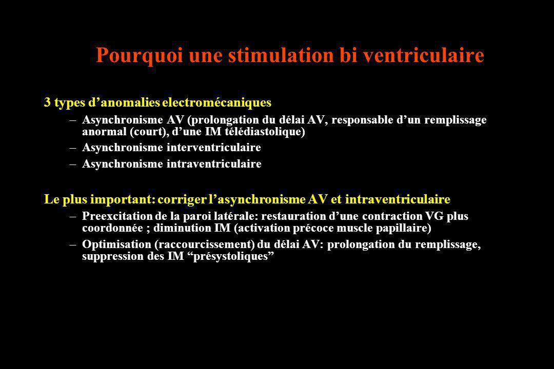 Pourquoi une stimulation bi ventriculaire 3 types danomalies electromécaniques –Asynchronisme AV (prolongation du délai AV, responsable dun remplissag