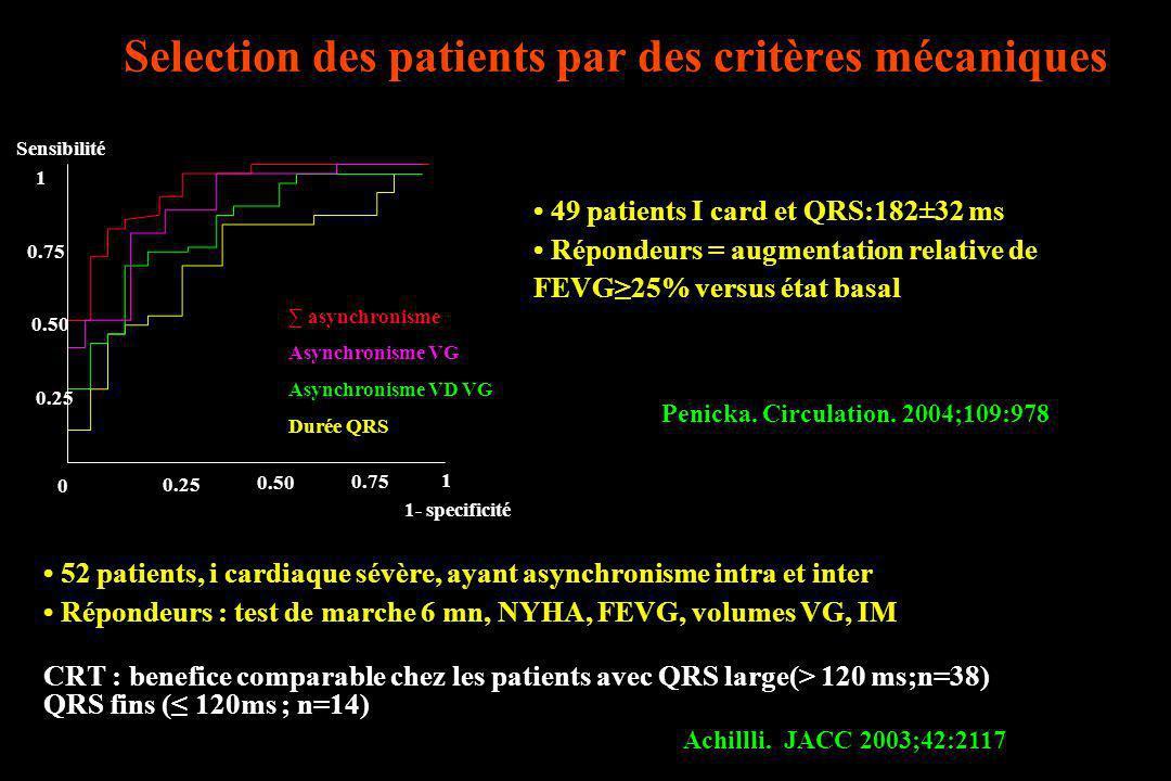 Selection des patients par des critères mécaniques 52 patients, i cardiaque sévère, ayant asynchronisme intra et inter Répondeurs : test de marche 6 m