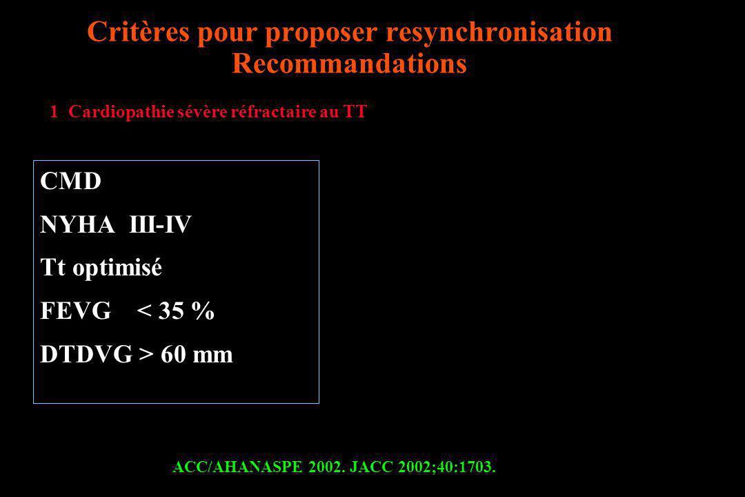 Critères pour proposer resynchronisation Recommandations CMD NYHA III-IV Tt optimisé FEVG < 35 % DTDVG > 60 mm 1 Cardiopathie sévère réfractaire au TT