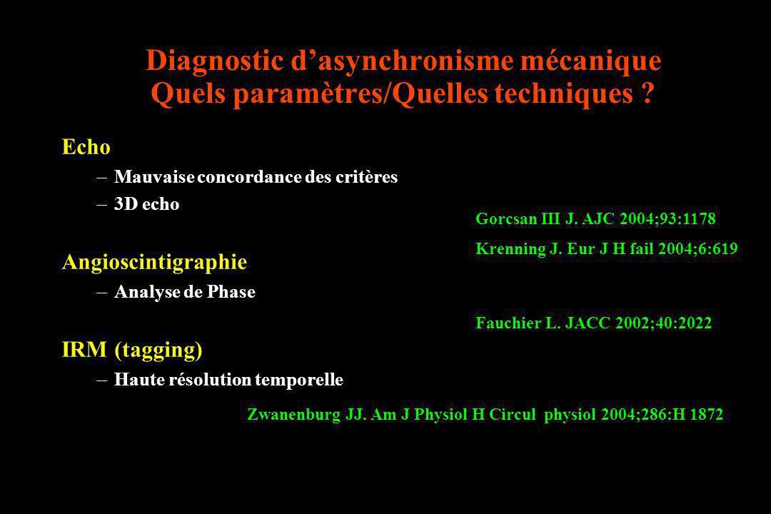 Diagnostic dasynchronisme mécanique Quels paramètres/Quelles techniques ? Echo –Mauvaise concordance des critères –3D echo Angioscintigraphie –Analyse