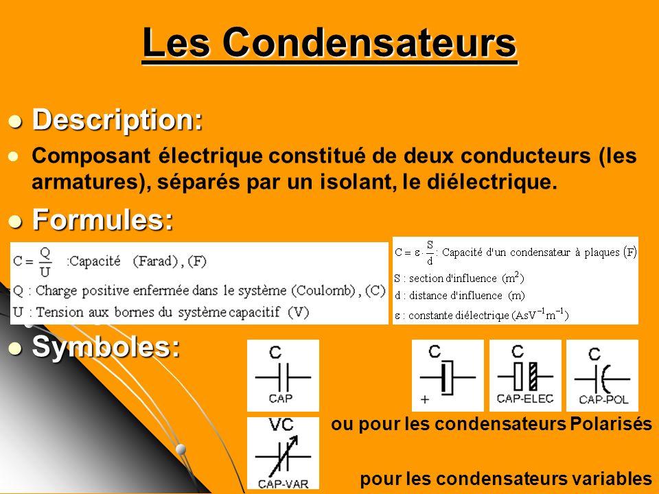 Les Condensateurs Description: Description: Composant électrique constitué de deux conducteurs (les armatures), séparés par un isolant, le diélectriqu