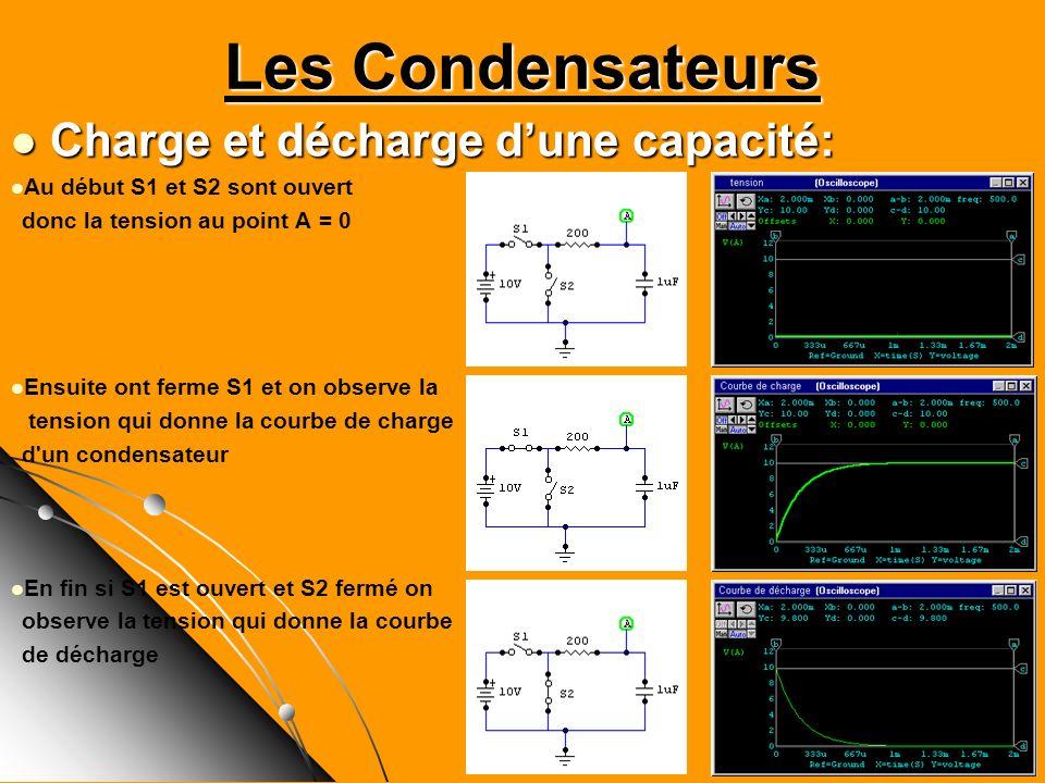 Les Condensateurs Charge et décharge dune capacité: Charge et décharge dune capacité: Au début S1 et S2 sont ouvert donc la tension au point A = 0 Ens