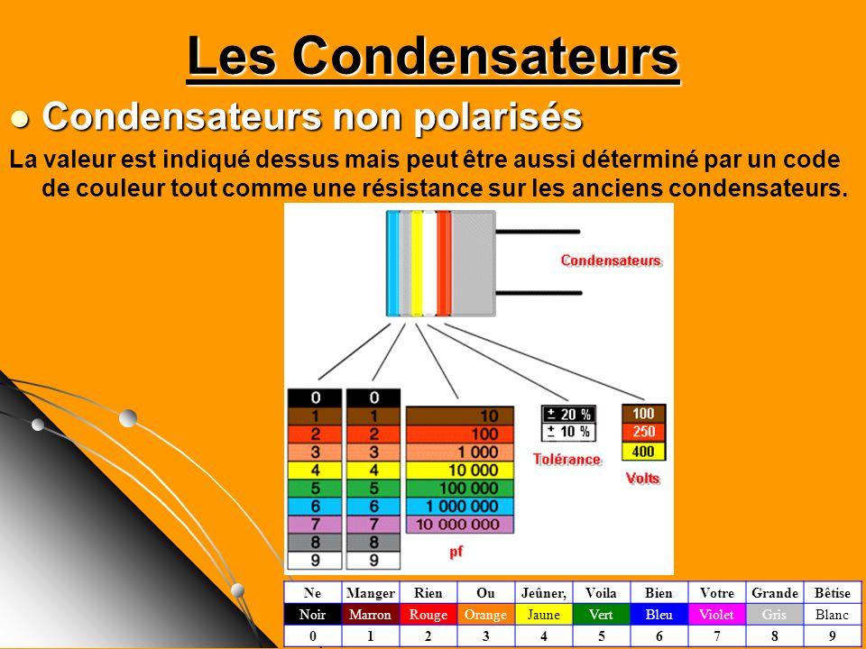 Les Condensateurs Condensateurs non polarisés Condensateurs non polarisés La valeur est indiqué dessus mais peut être aussi déterminé par un code de c