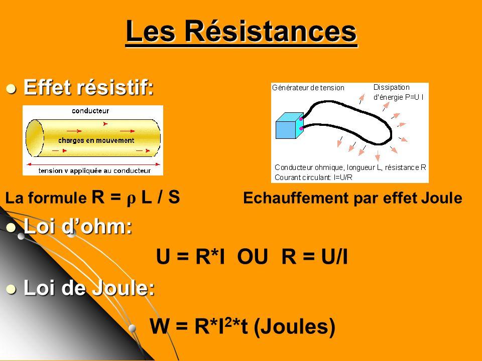Les Résistances Effet résistif: Effet résistif: La formule R = ρ L / S Echauffement par effet Joule Loi dohm: Loi dohm: U = R*I OU R = U/I Loi de Joul