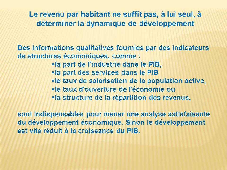 Le revenu par habitant ne suffit pas, à lui seul, à déterminer la dynamique de développement Des informations qualitatives fournies par des indicateur