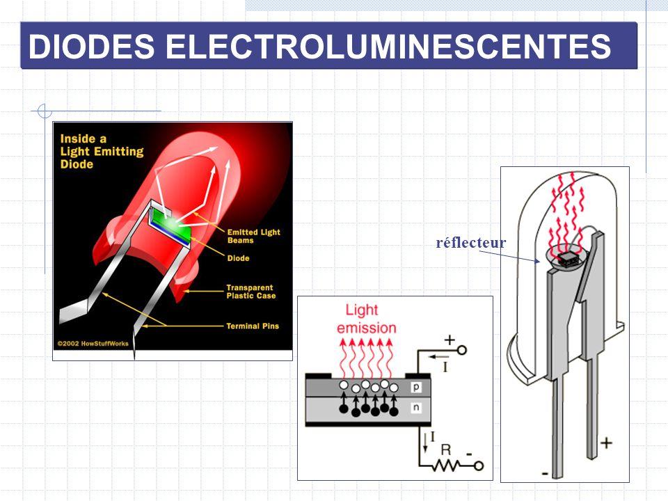 DIODES ELECTROLUMINESCENTES réflecteur