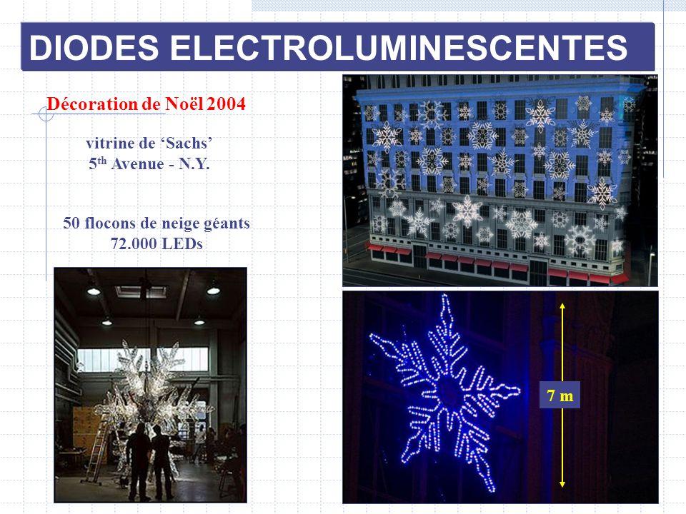 Décoration de Noël 2004 vitrine de Sachs 5 th Avenue - N.Y. 50 flocons de neige géants 72.000 LEDs 7 m DIODES ELECTROLUMINESCENTES